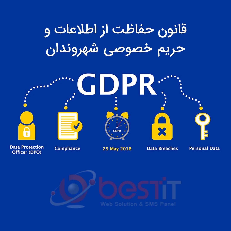 قانون حفاظت از اطلاعات اتحادیه اروپا GDPR